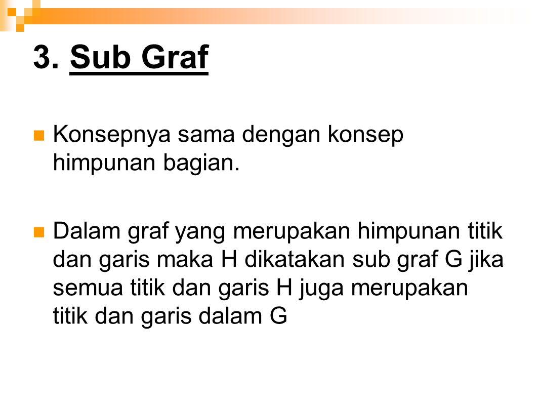 3. Sub Graf Konsepnya sama dengan konsep himpunan bagian.