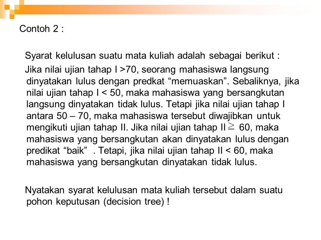 Contoh 2 : Syarat kelulusan suatu mata kuliah adalah sebagai berikut :