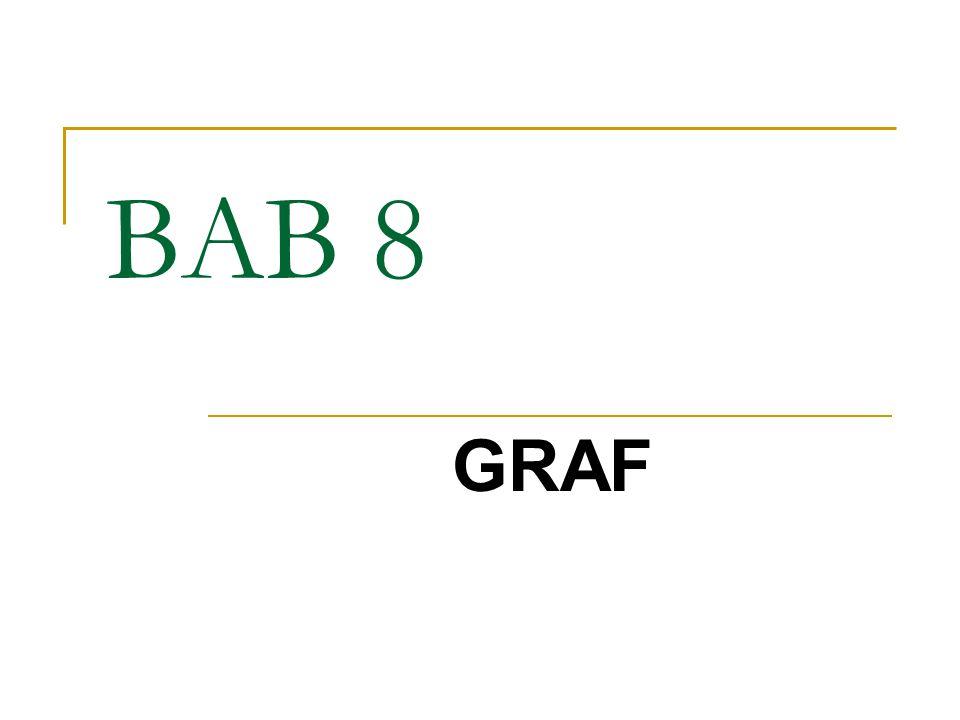 BAB 8 GRAF