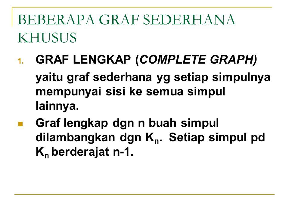 BEBERAPA GRAF SEDERHANA KHUSUS