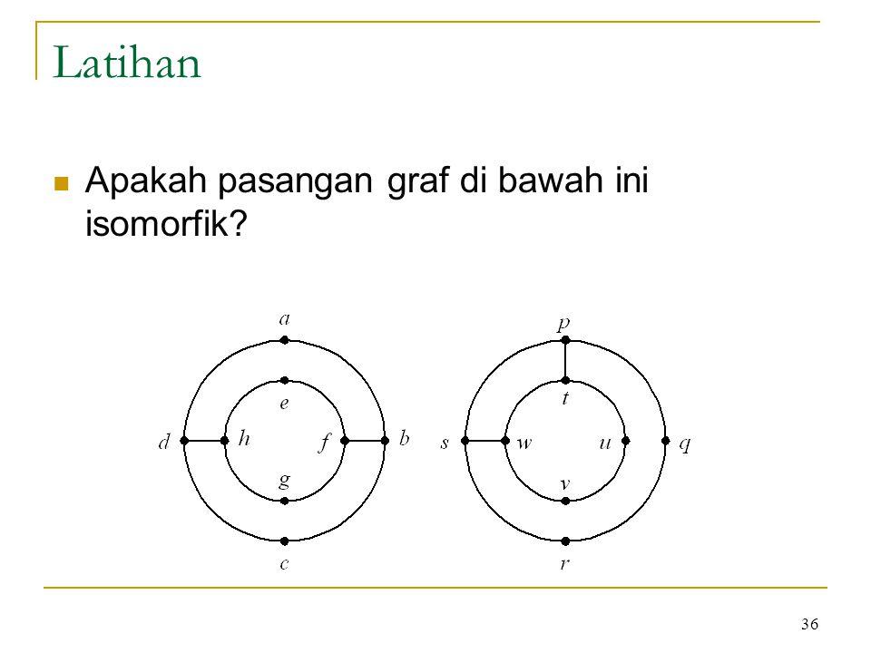 Latihan Apakah pasangan graf di bawah ini isomorfik