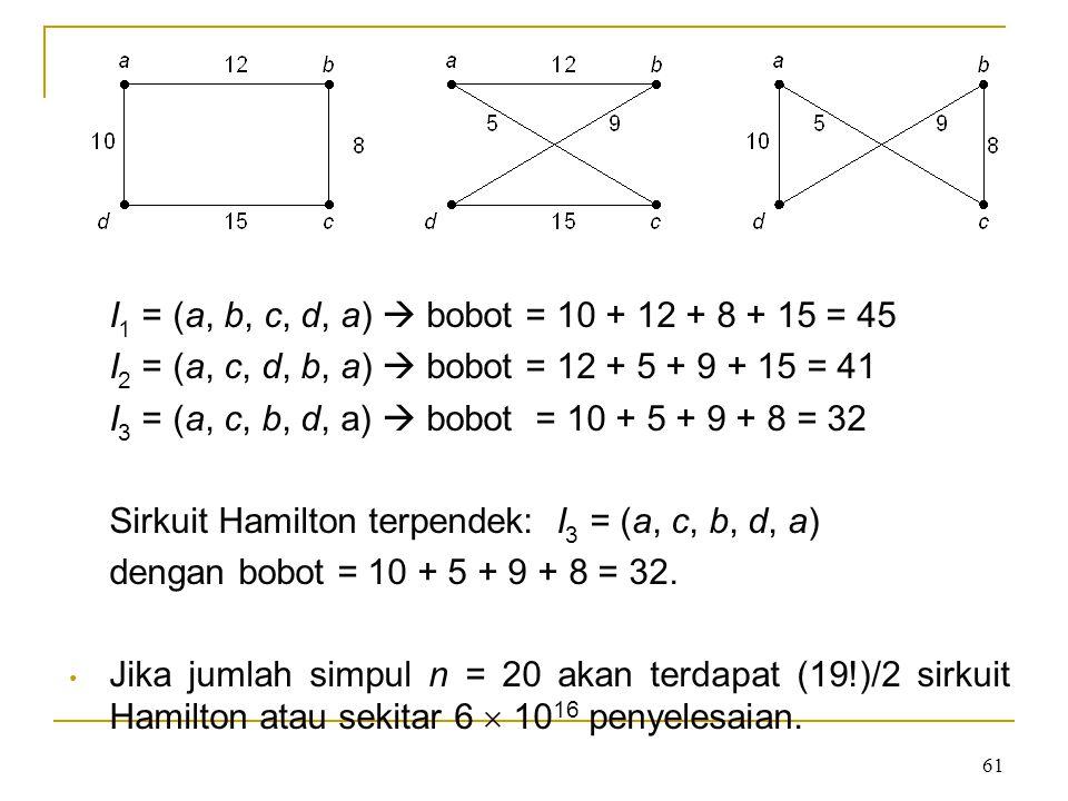 I1 = (a, b, c, d, a)  bobot = 10 + 12 + 8 + 15 = 45