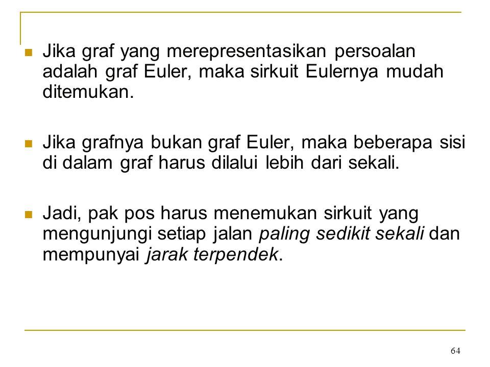 Jika graf yang merepresentasikan persoalan adalah graf Euler, maka sirkuit Eulernya mudah ditemukan.