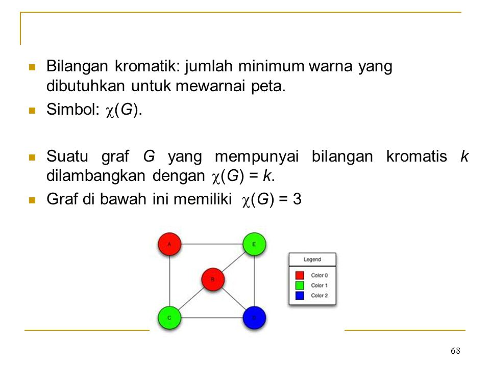 Bilangan kromatik: jumlah minimum warna yang dibutuhkan untuk mewarnai peta.