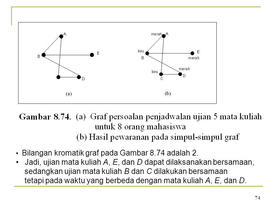 Jadi, ujian mata kuliah A, E, dan D dapat dilaksanakan bersamaan,