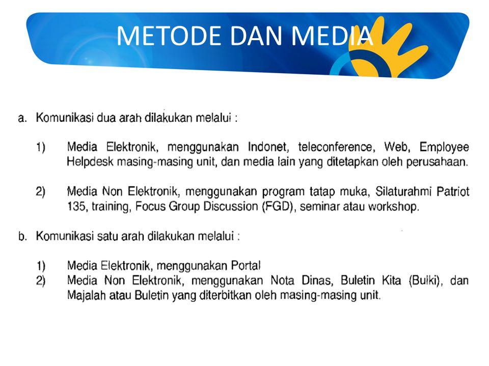 METODE DAN MEDIA
