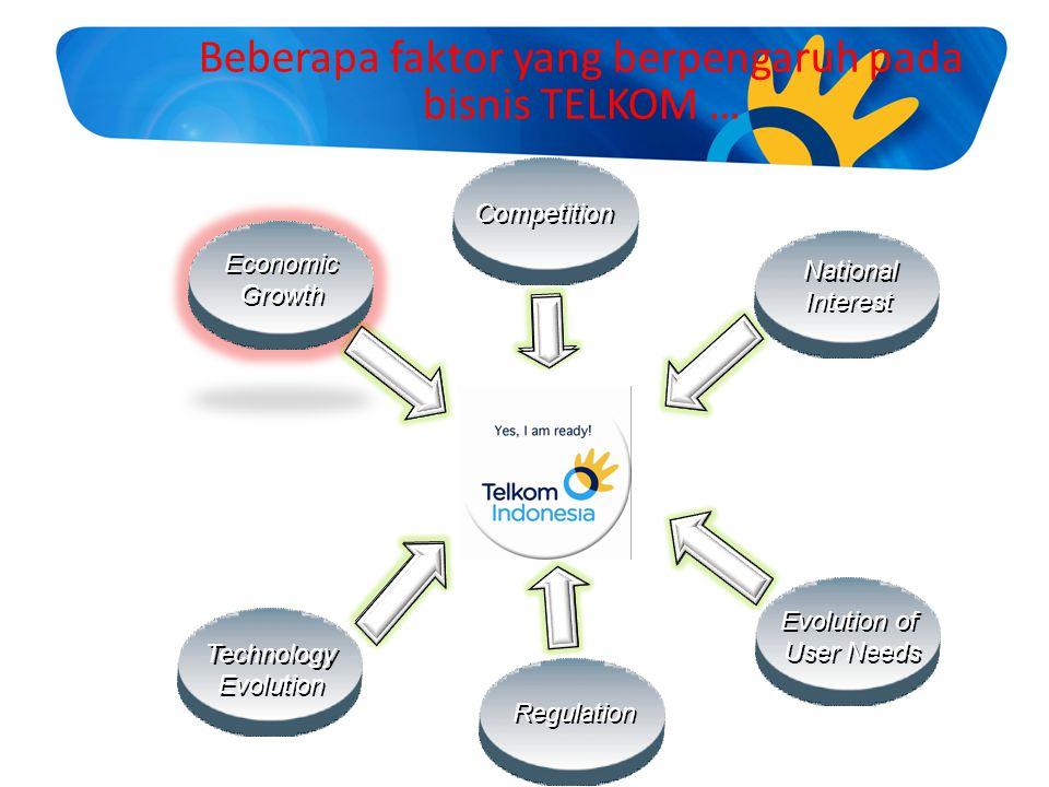 Beberapa faktor yang berpengaruh pada bisnis TELKOM …
