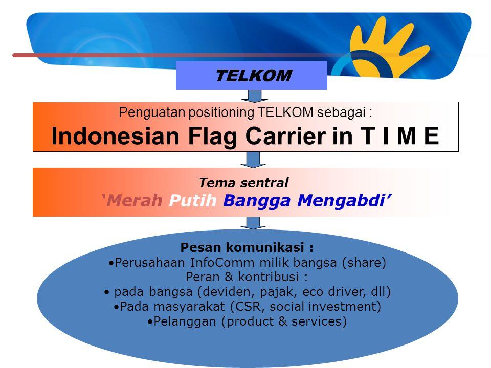 Indonesian Flag Carrier in T I M E 'Merah Putih Bangga Mengabdi'