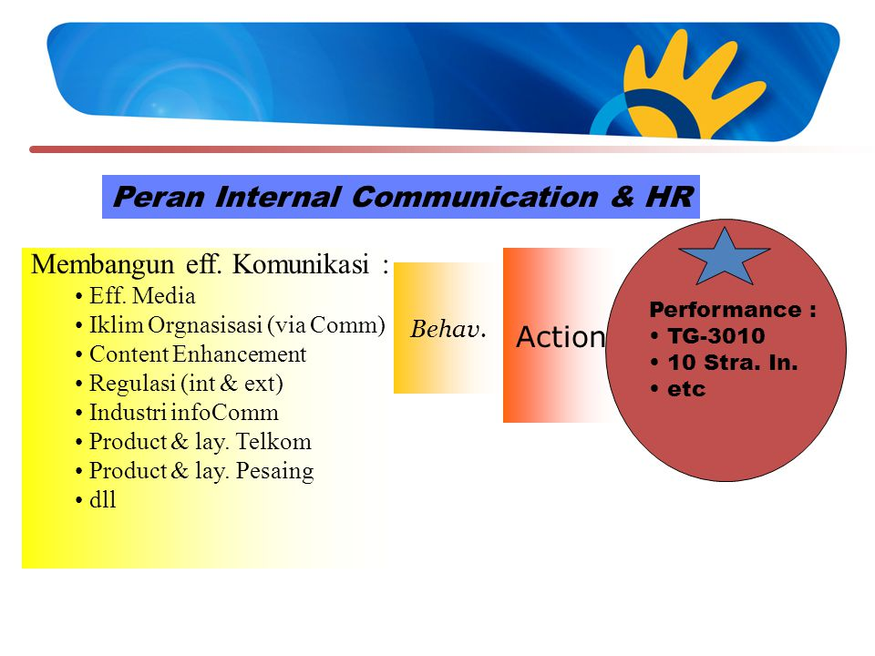 Peran Internal Communication & HR