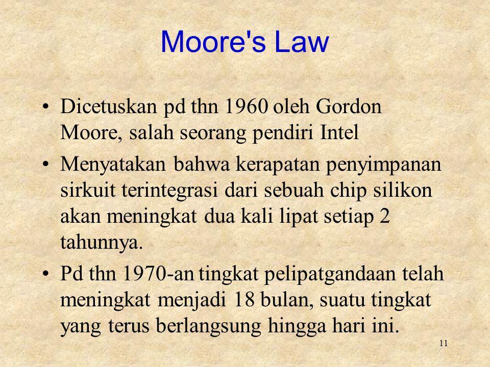 Moore s Law Dicetuskan pd thn 1960 oleh Gordon Moore, salah seorang pendiri Intel.