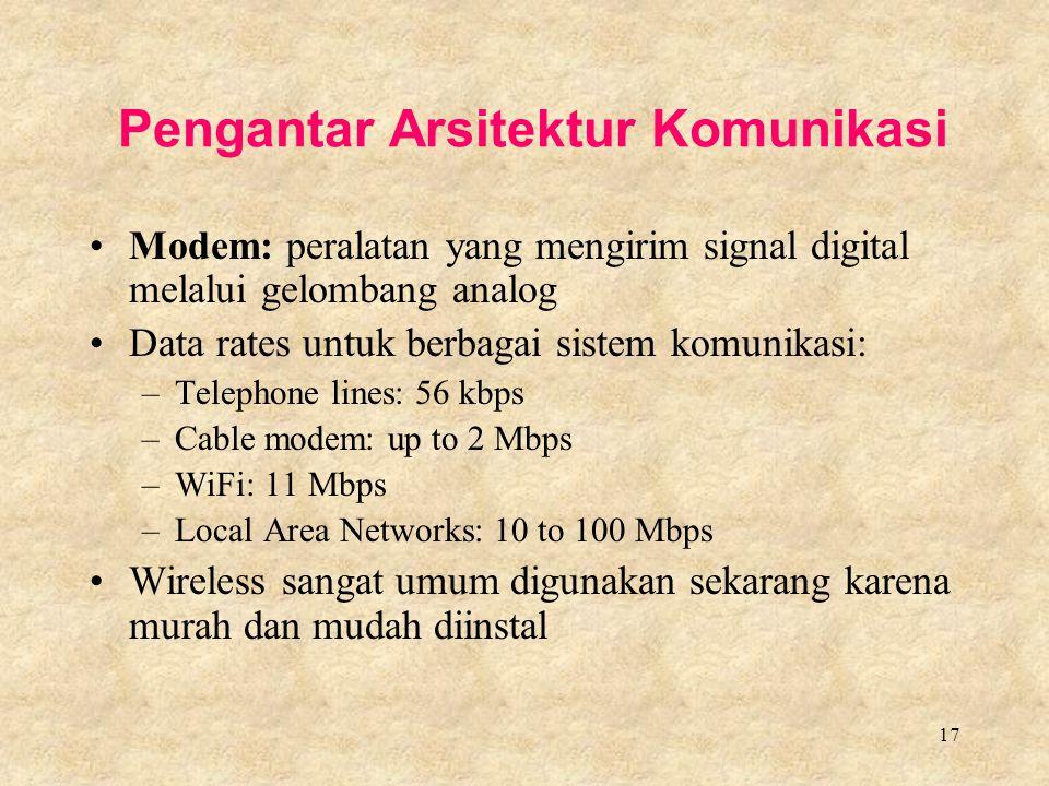 Pengantar Arsitektur Komunikasi