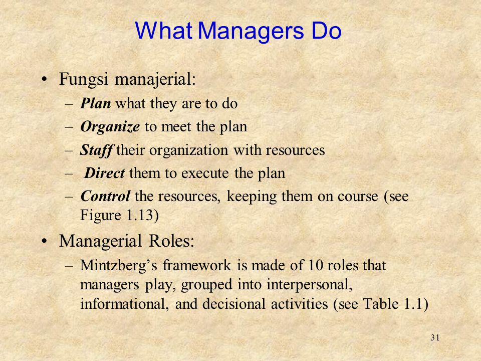 What Managers Do Fungsi manajerial: Managerial Roles: