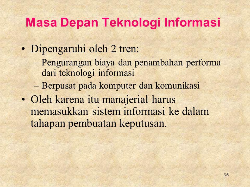 Masa Depan Teknologi Informasi