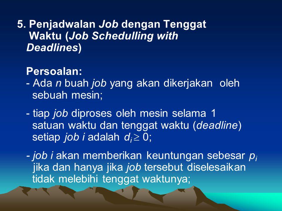 5. Penjadwalan Job dengan Tenggat