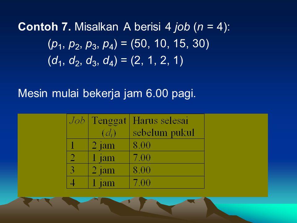 Contoh 7. Misalkan A berisi 4 job (n = 4):