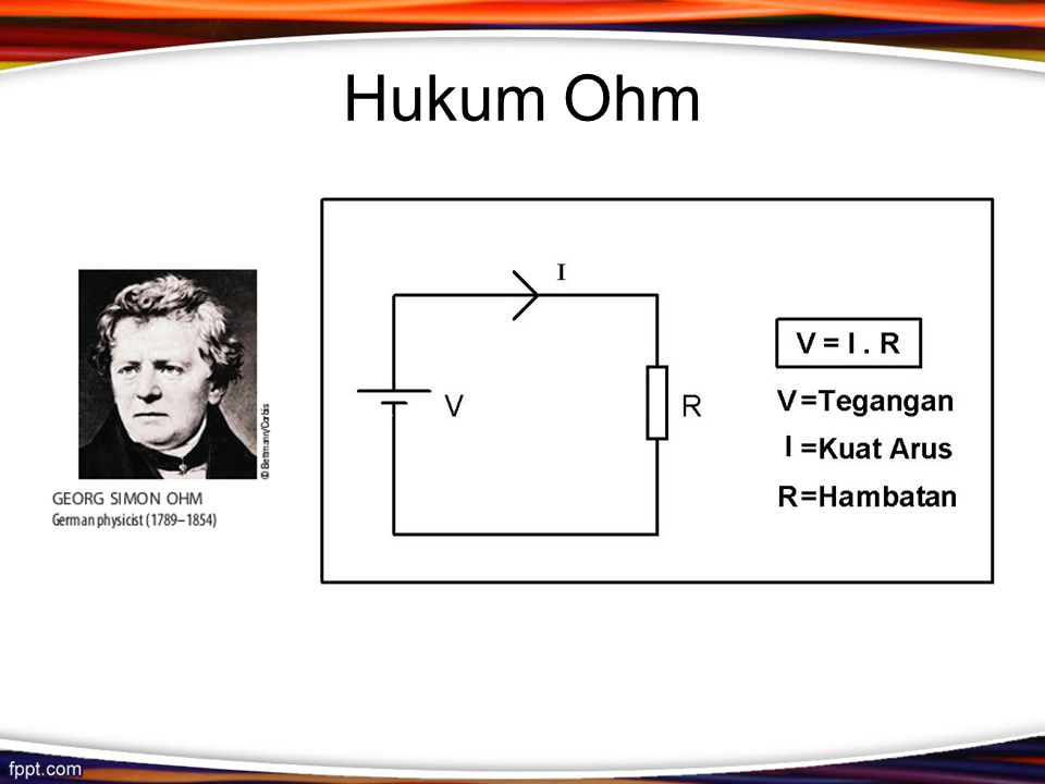 Hukum Ohm
