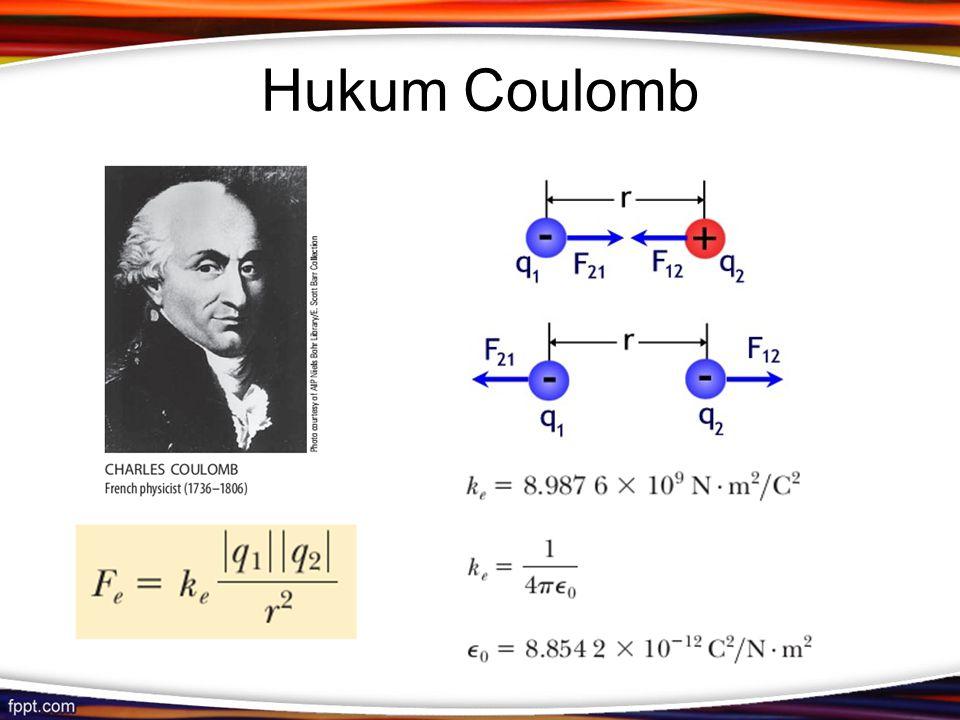 Hukum Coulomb Ke konstanta coulomb Eo permitivitas ruang hampa