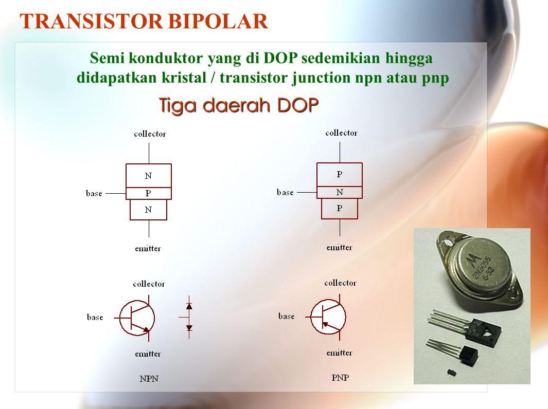 TRANSISTOR BIPOLAR Tiga daerah DOP
