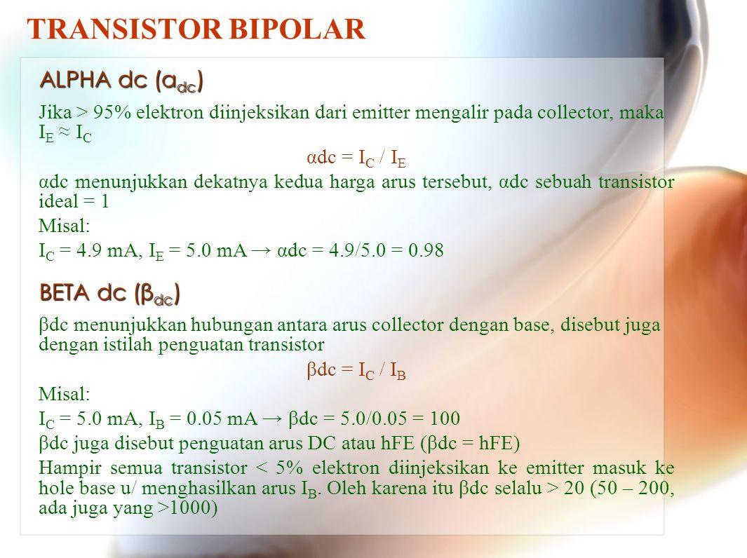 TRANSISTOR BIPOLAR ALPHA dc (αdc) BETA dc (βdc)