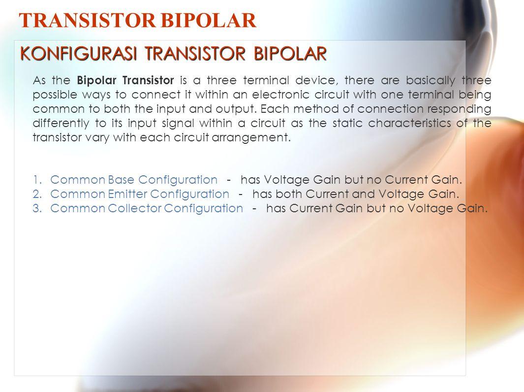 TRANSISTOR BIPOLAR KONFIGURASI TRANSISTOR BIPOLAR