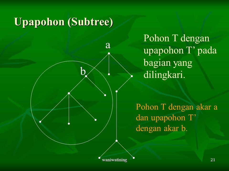 Upapohon (Subtree) Pohon T dengan upapohon T' pada bagian yang dilingkari. a. b. Pohon T dengan akar a dan upapohon T' dengan akar b.