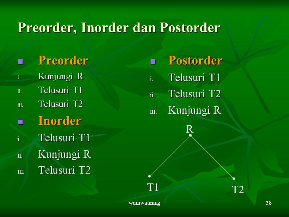 Preorder, Inorder dan Postorder