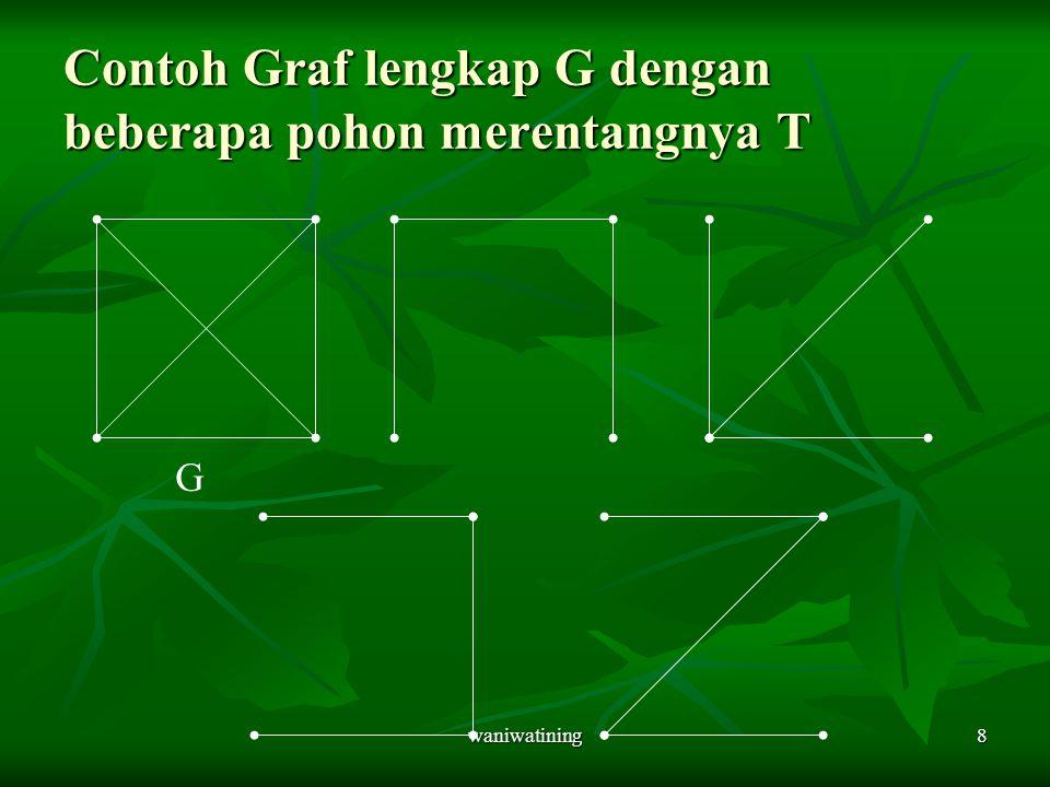 Contoh Graf lengkap G dengan beberapa pohon merentangnya T