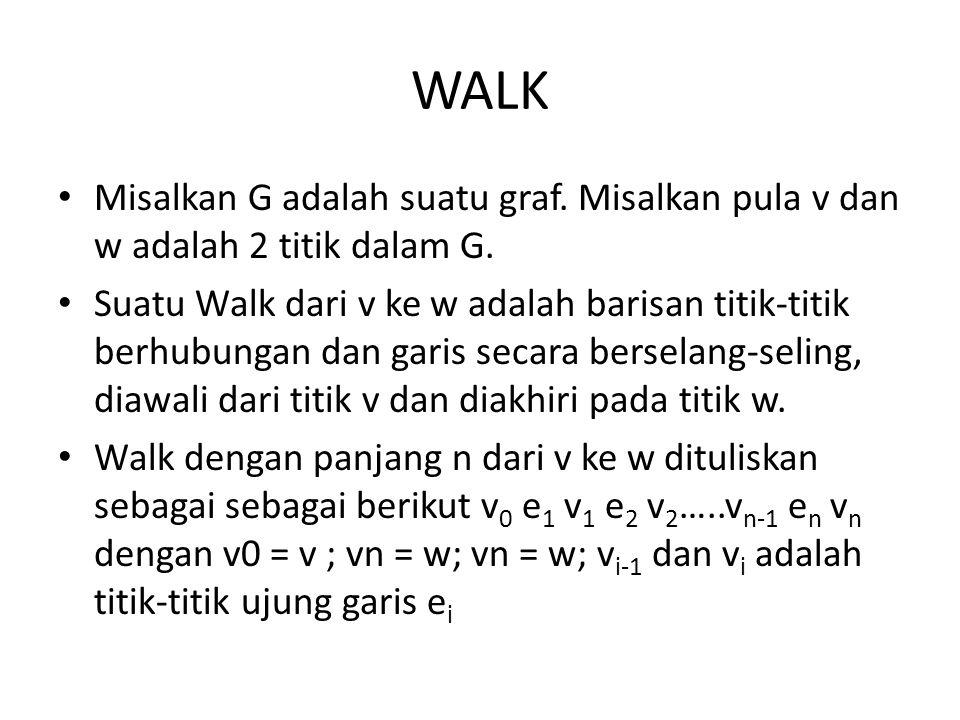 WALK Misalkan G adalah suatu graf. Misalkan pula v dan w adalah 2 titik dalam G.