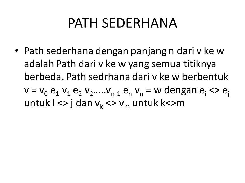 PATH SEDERHANA