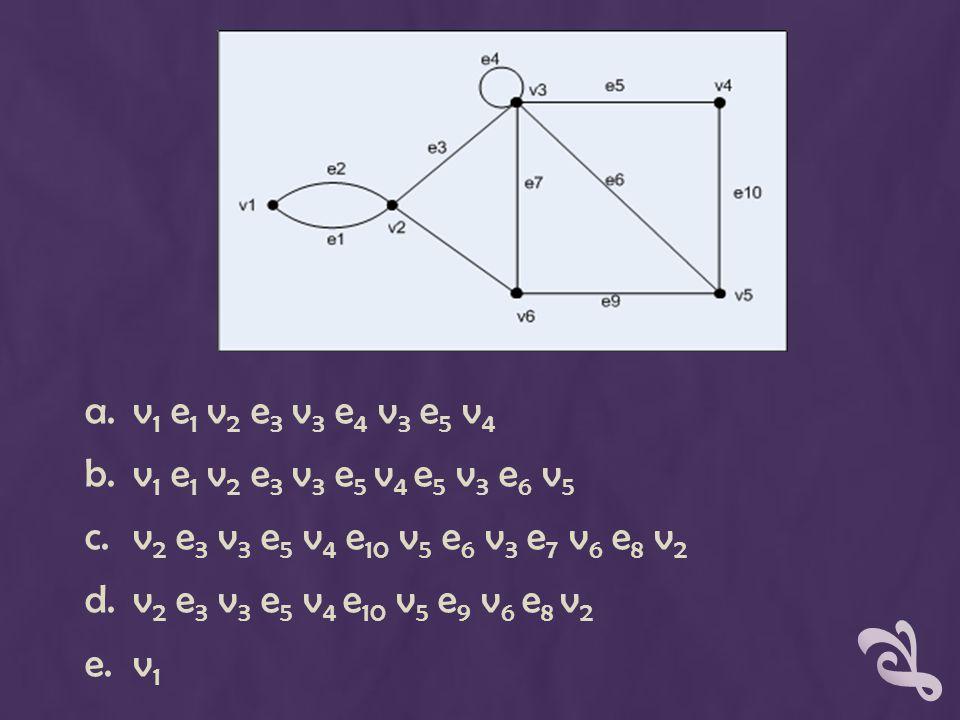 v1 e1 v2 e3 v3 e4 v3 e5 v4 v1 e1 v2 e3 v3 e5 v4 e5 v3 e6 v5. v2 e3 v3 e5 v4 e10 v5 e6 v3 e7 v6 e8 v2.