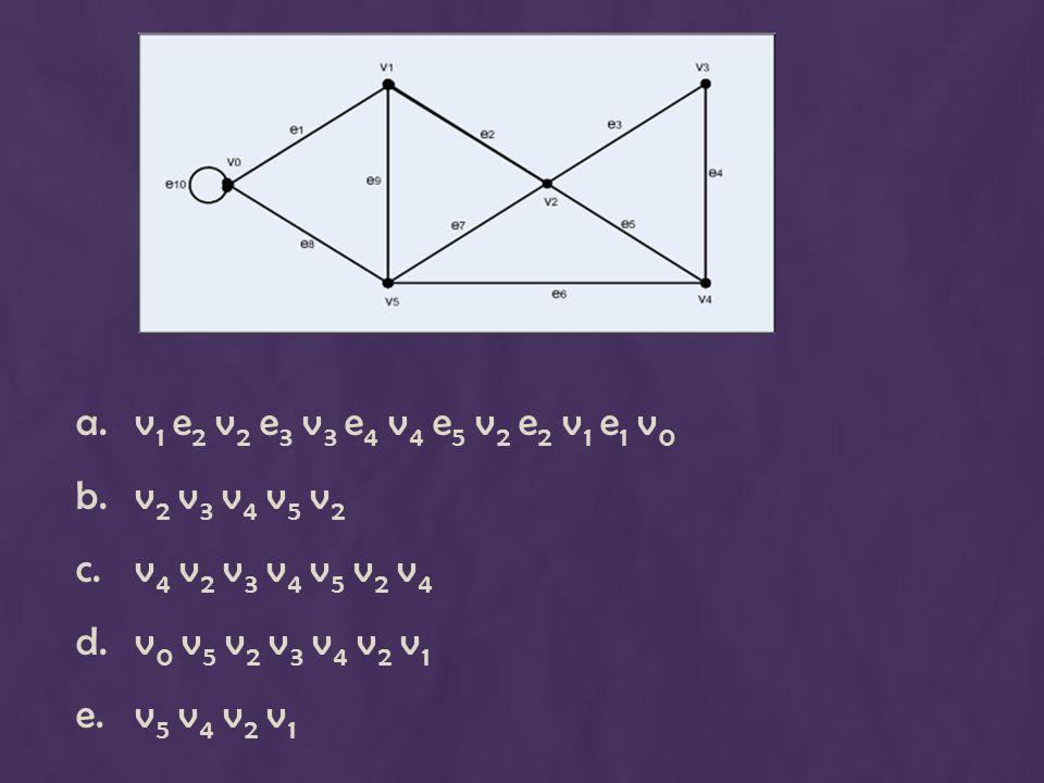 v1 e2 v2 e3 v3 e4 v4 e5 v2 e2 v1 e1 v0 v2 v3 v4 v5 v2. v4 v2 v3 v4 v5 v2 v4. v0 v5 v2 v3 v4 v2 v1.