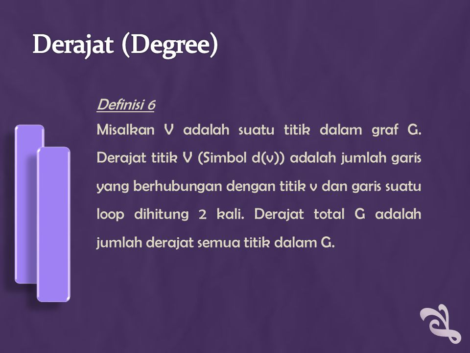 Derajat (Degree)