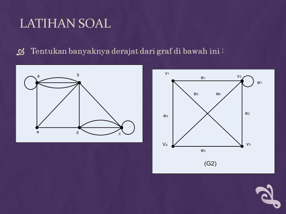 Latihan Soal Tentukan banyaknya derajat dari graf di bawah ini :