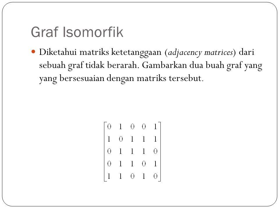 Graf Isomorfik
