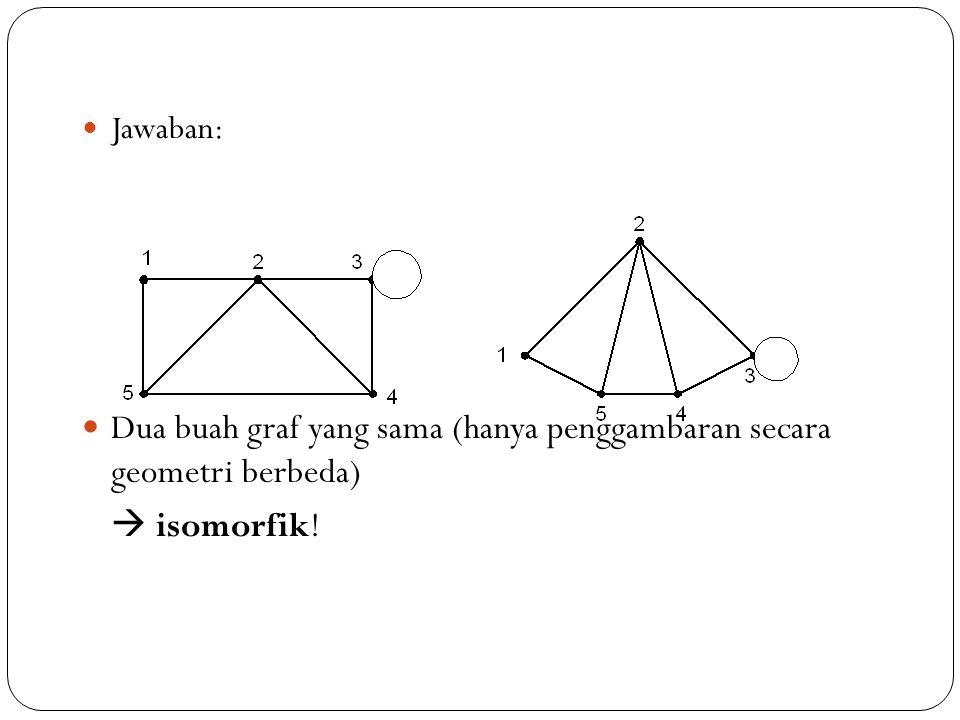 Dua buah graf yang sama (hanya penggambaran secara geometri berbeda)