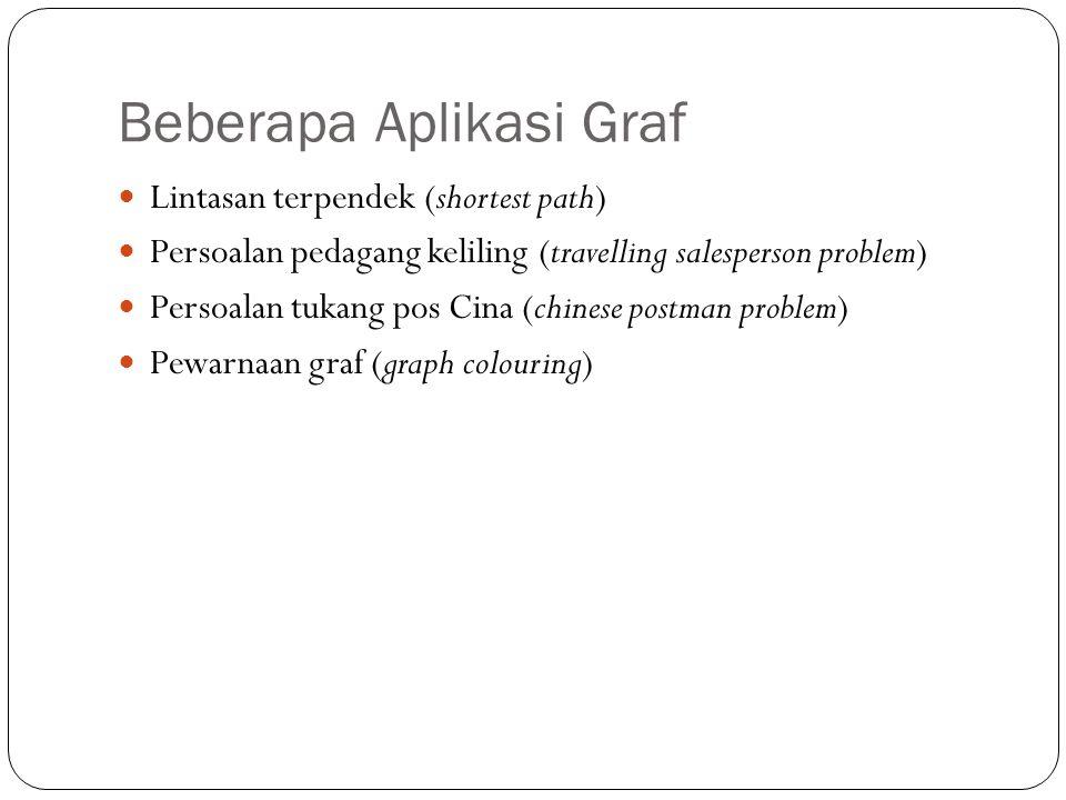 Beberapa Aplikasi Graf