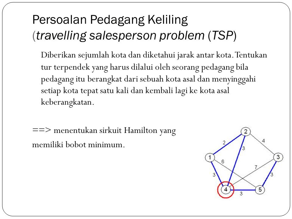 Persoalan Pedagang Keliling (travelling salesperson problem (TSP)