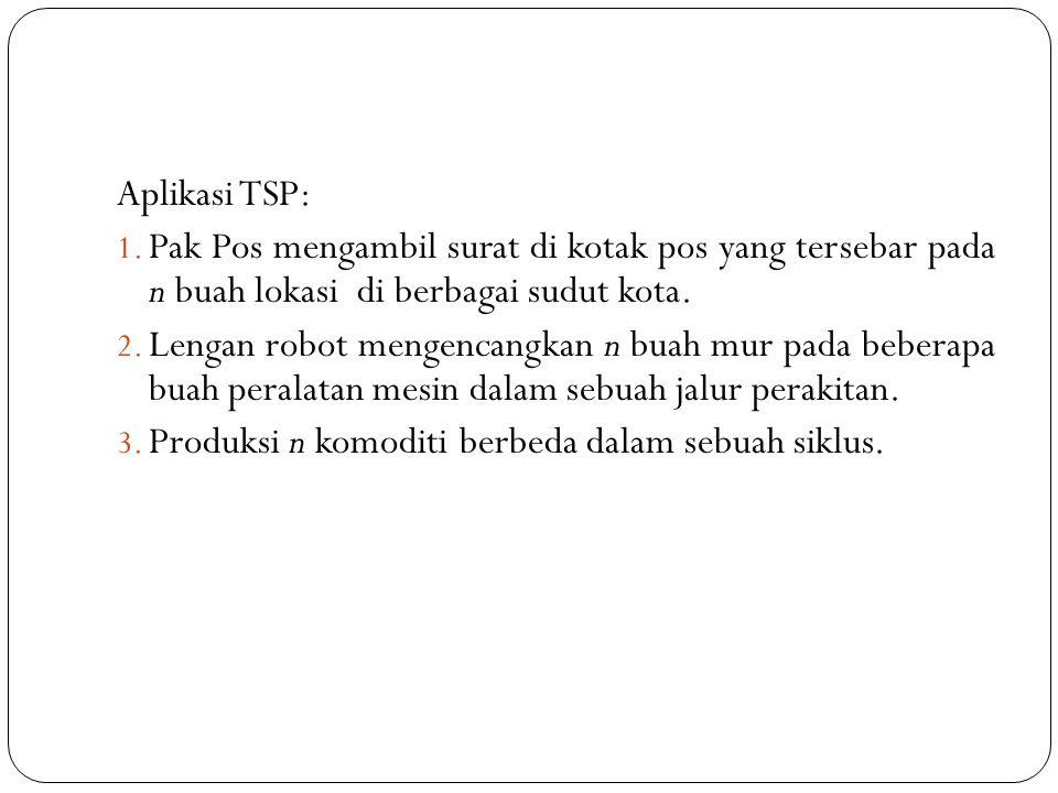 Aplikasi TSP: Pak Pos mengambil surat di kotak pos yang tersebar pada n buah lokasi di berbagai sudut kota.