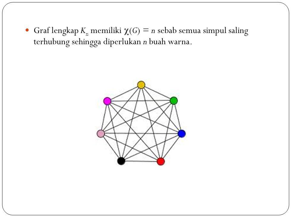 Graf lengkap Kn memiliki (G) = n sebab semua simpul saling terhubung sehingga diperlukan n buah warna.