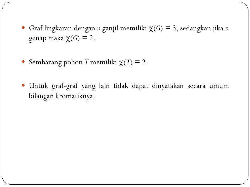 Graf lingkaran dengan n ganjil memiliki (G) = 3, sedangkan jika n genap maka (G) = 2.