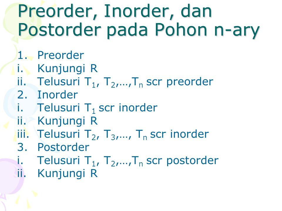 Preorder, Inorder, dan Postorder pada Pohon n-ary
