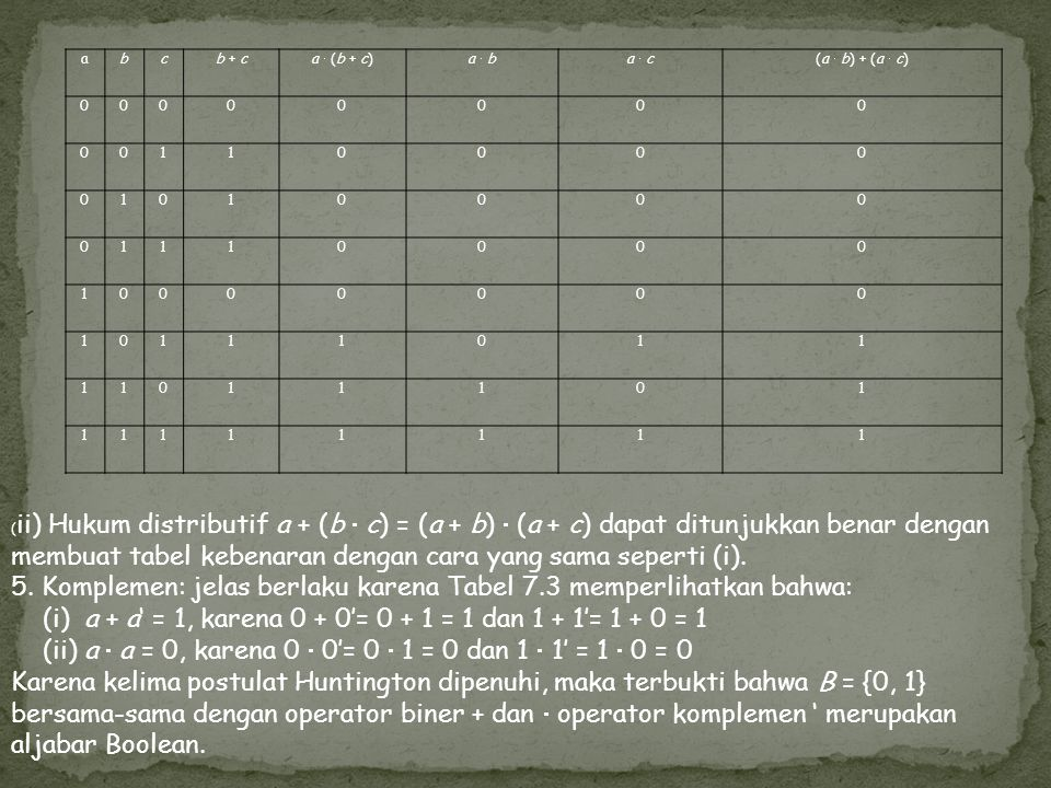 5. Komplemen: jelas berlaku karena Tabel 7.3 memperlihatkan bahwa: