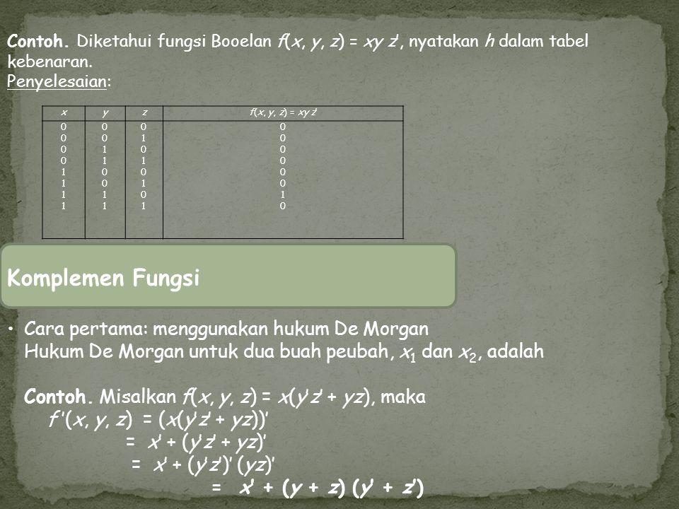 Komplemen Fungsi Cara pertama: menggunakan hukum De Morgan