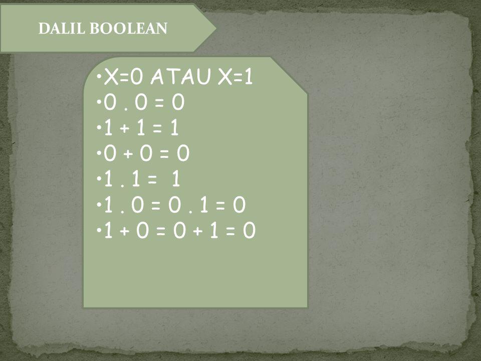 DALIL BOOLEAN X=0 ATAU X=1. 0 . 0 = 0. 1 + 1 = 1.