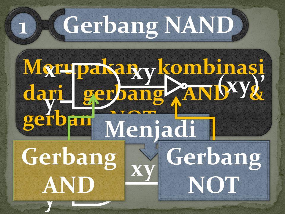 Gerbang NAND 1 Menjadi Gerbang AND Gerbang NOT