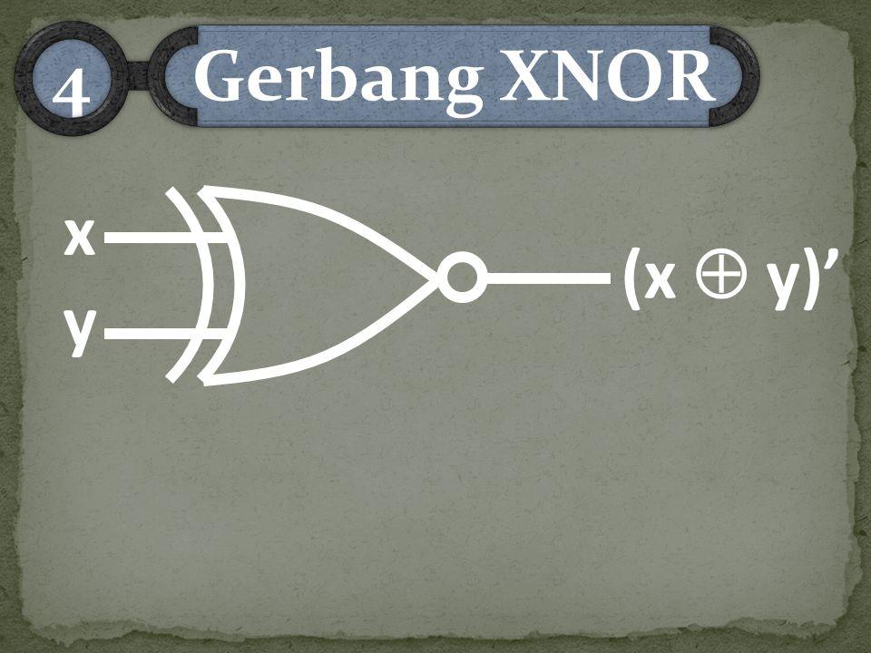 Gerbang XNOR 4 x y (x  y)'