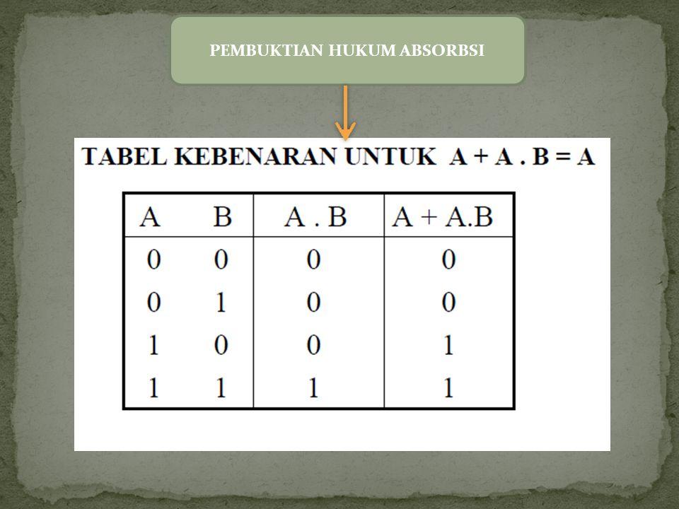 PEMBUKTIAN HUKUM ABSORBSI