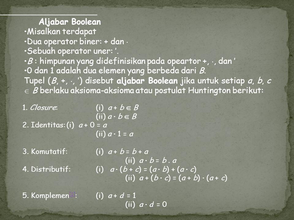 Dua operator biner: + dan  Sebuah operator uner: '.