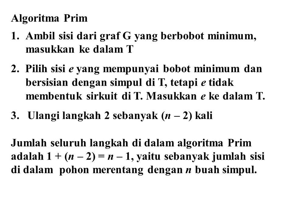 Algoritma Prim Ambil sisi dari graf G yang berbobot minimum, masukkan ke dalam T. 2. Pilih sisi e yang mempunyai bobot minimum dan.