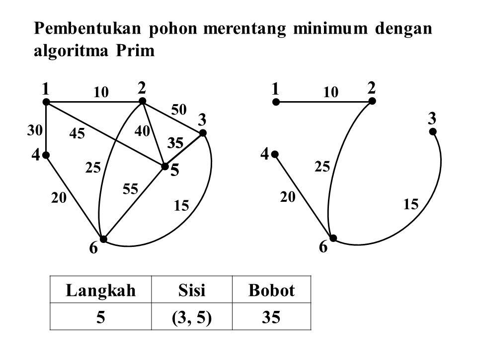       Pembentukan pohon merentang minimum dengan algoritma Prim